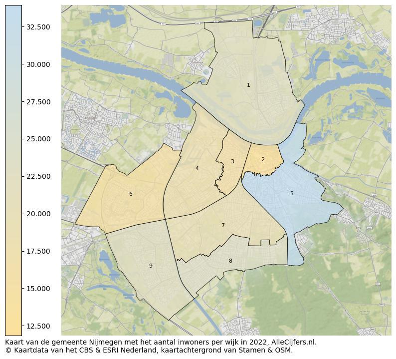 Heel Veel Informatie Over Nijmegen Update 2020 Allecijfers Nl